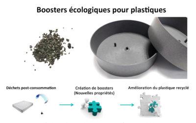 POLLUTEC 2018 : Découvrez l'innovation Cycl-add, boosters et colorants écologiques pour plastiques